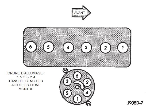 ordre allumage moteur 6 cylindres automobiles pneus roues. Black Bedroom Furniture Sets. Home Design Ideas