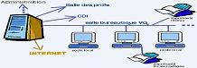 "تخصص : الشبكات و الأنظمة المعلوماتية "" Réseaux et Systemes Informatiques "" TSRSI"