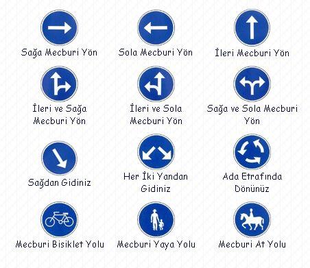 Trafik işaretleri ve anlamları türkçe