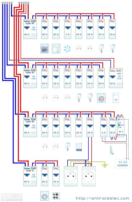 Recifal france sch ma lectrique l 39 clairage - Branchement triphase sur tableau electrique ...