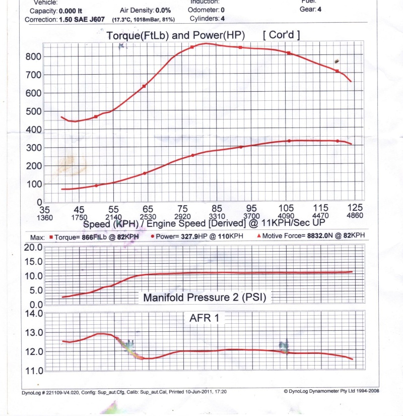 1FZ-FE Engine Rebuild - Page 5 - Offroad 80's
