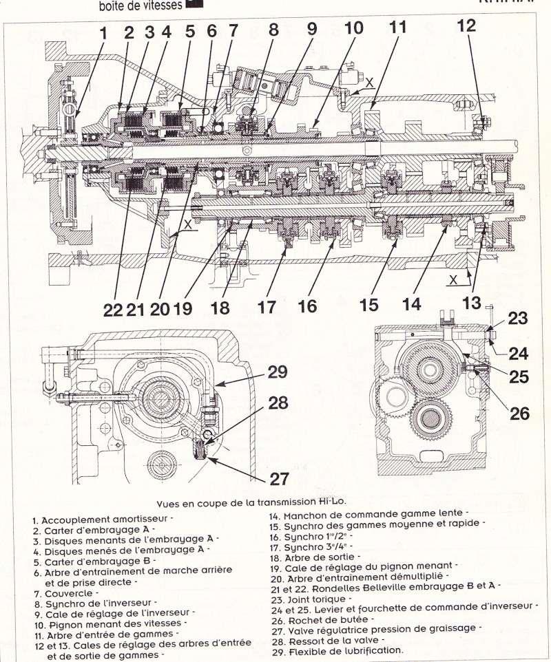 composant boite de vitesse automatique pdf