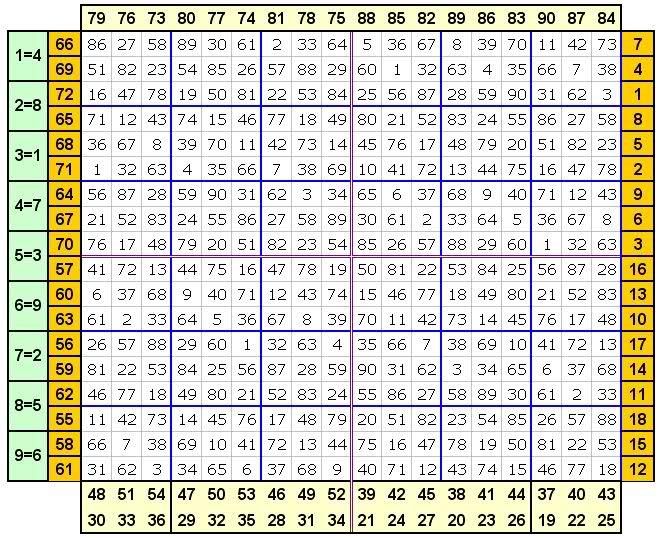 Pin tavola dei numeri primi inferiori a 5000 on pinterest - Tavola numerica dei numeri primi ...