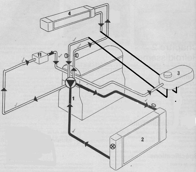 simplification circuit refroidissement. Black Bedroom Furniture Sets. Home Design Ideas